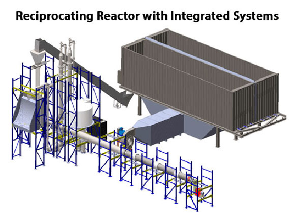 Interra Energy Reciprocating Reactor with Integrated Systems build